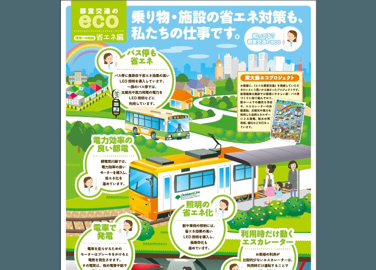 電車とバスのポスター