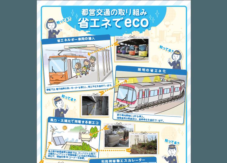 電車のポスター