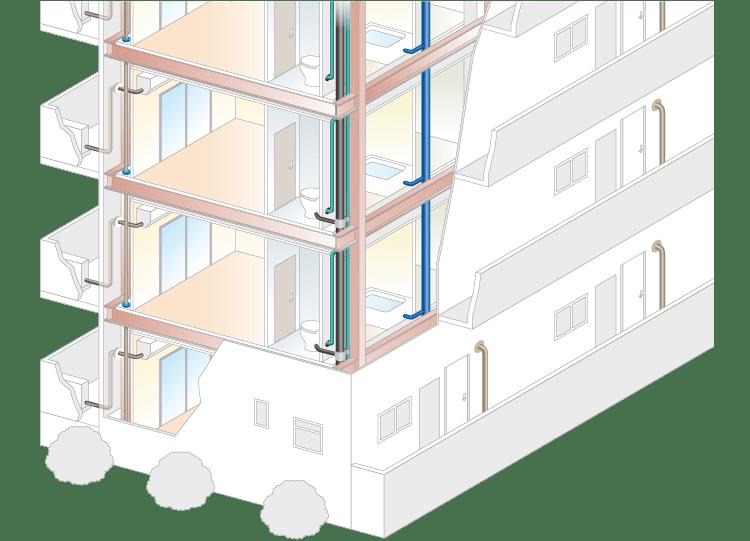 建物の配管のイラスト
